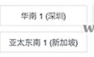 阿里云轻量应用服务器香港/新加坡节点上线